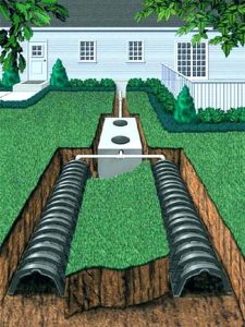 Drain Field Cleaning
